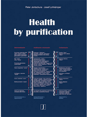 Health by purification